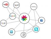 ecosistema-social-de-XCO-P