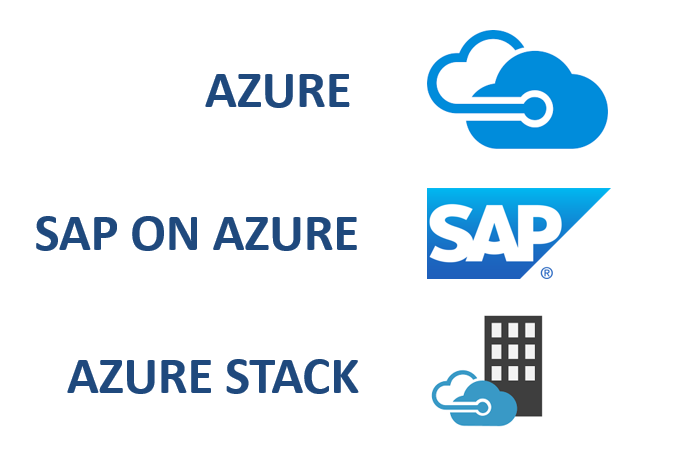 azure SAP stack